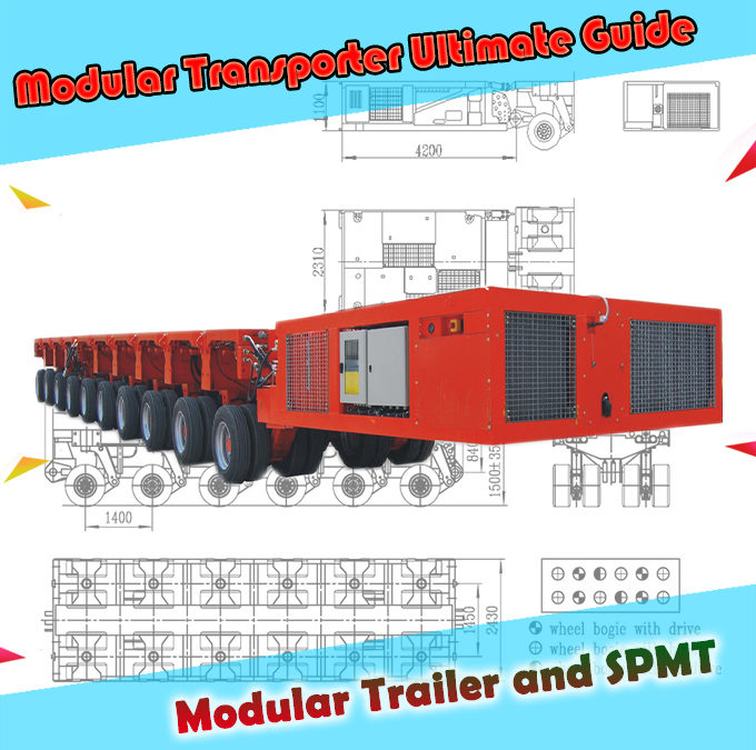 What is SPMT? Learn Self-propelled modular transporter Design & Specs