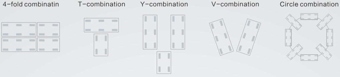 spmt combinations