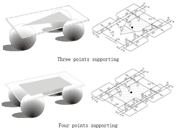 spmt support