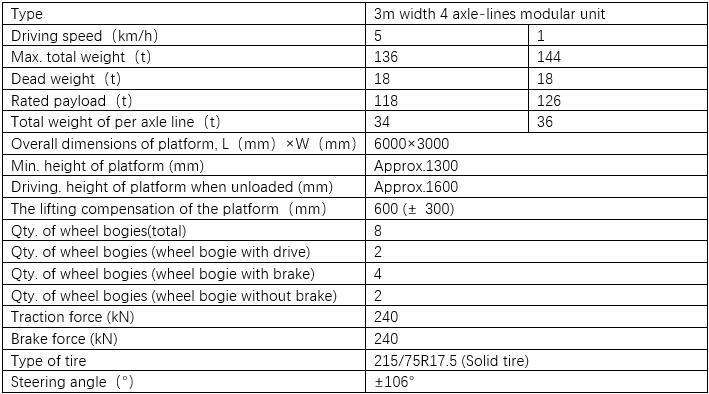 3m width 4 axles spmt specs