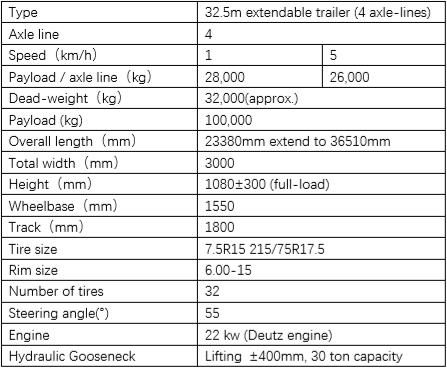 extendable trailer specifications 1